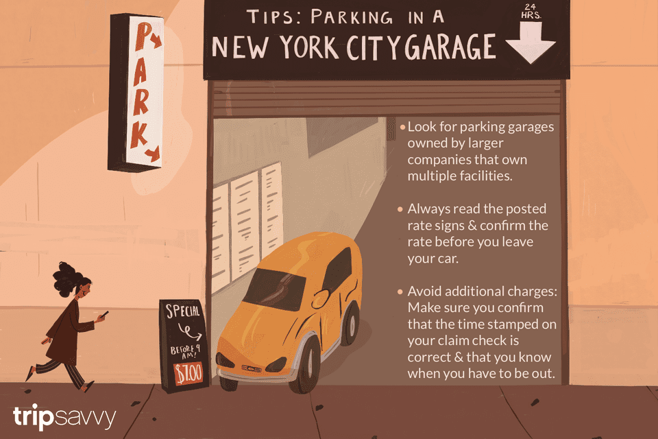 Parking garages in NYC