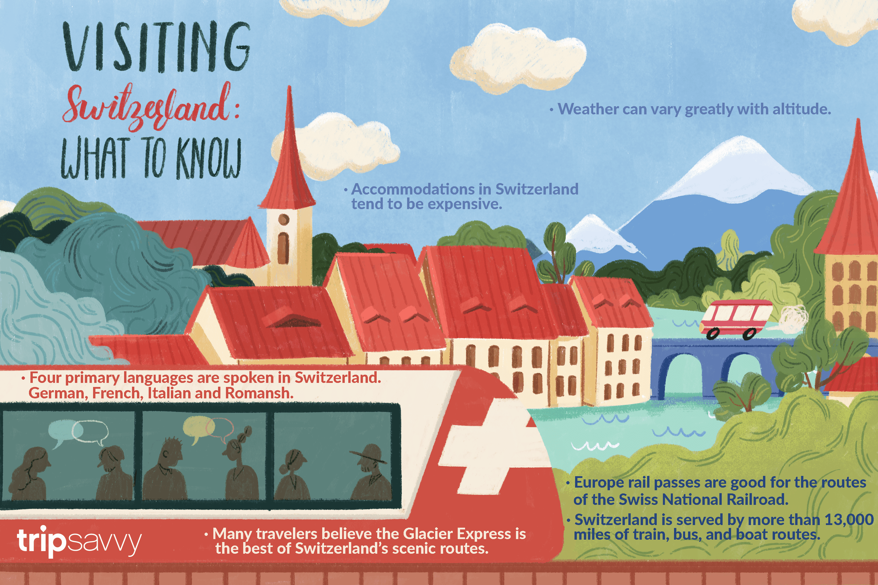 illustrated guide to Switzerland