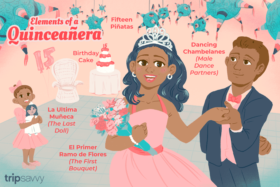 179ef44dffd What Is a Quinceañera and How Is It Celebrated