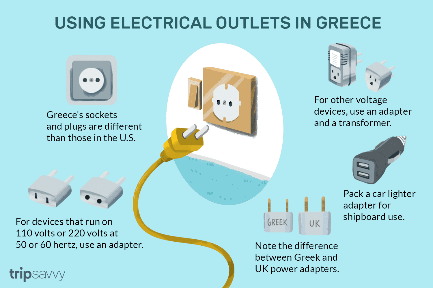 Learn About Electrical Outlets in Greece on electrical socket plugs, electrical plug installation, electrical plug lock, electrical plug guide, electrical cord diagram, electrical plug sensor, electrical plug types, electrical plug configurations, electrical plug connectors, electrical plug cover, electrical power plug china, electrical outlet diagram, electrical plug wiring colours, electrical plug wire, electrical plug cable, electrical plug repair, electrical plug parts diagram, electrical plug tools, electrical power diagram, 3 wire plug diagram,