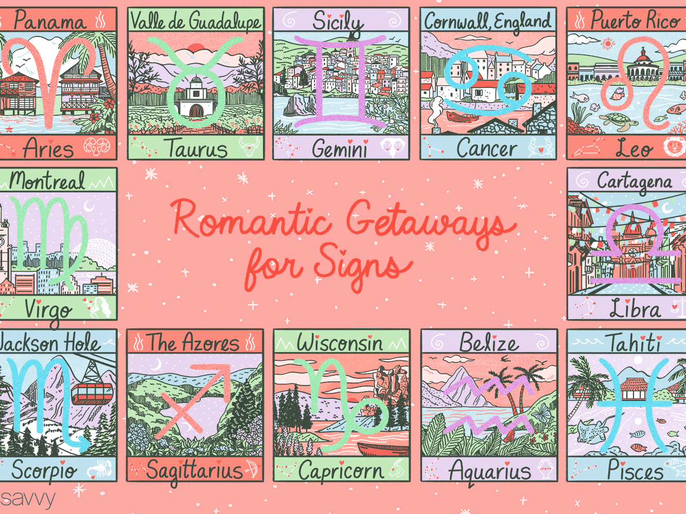 Where to Go for Romance in 2019 Based on Your Zodiac Sign