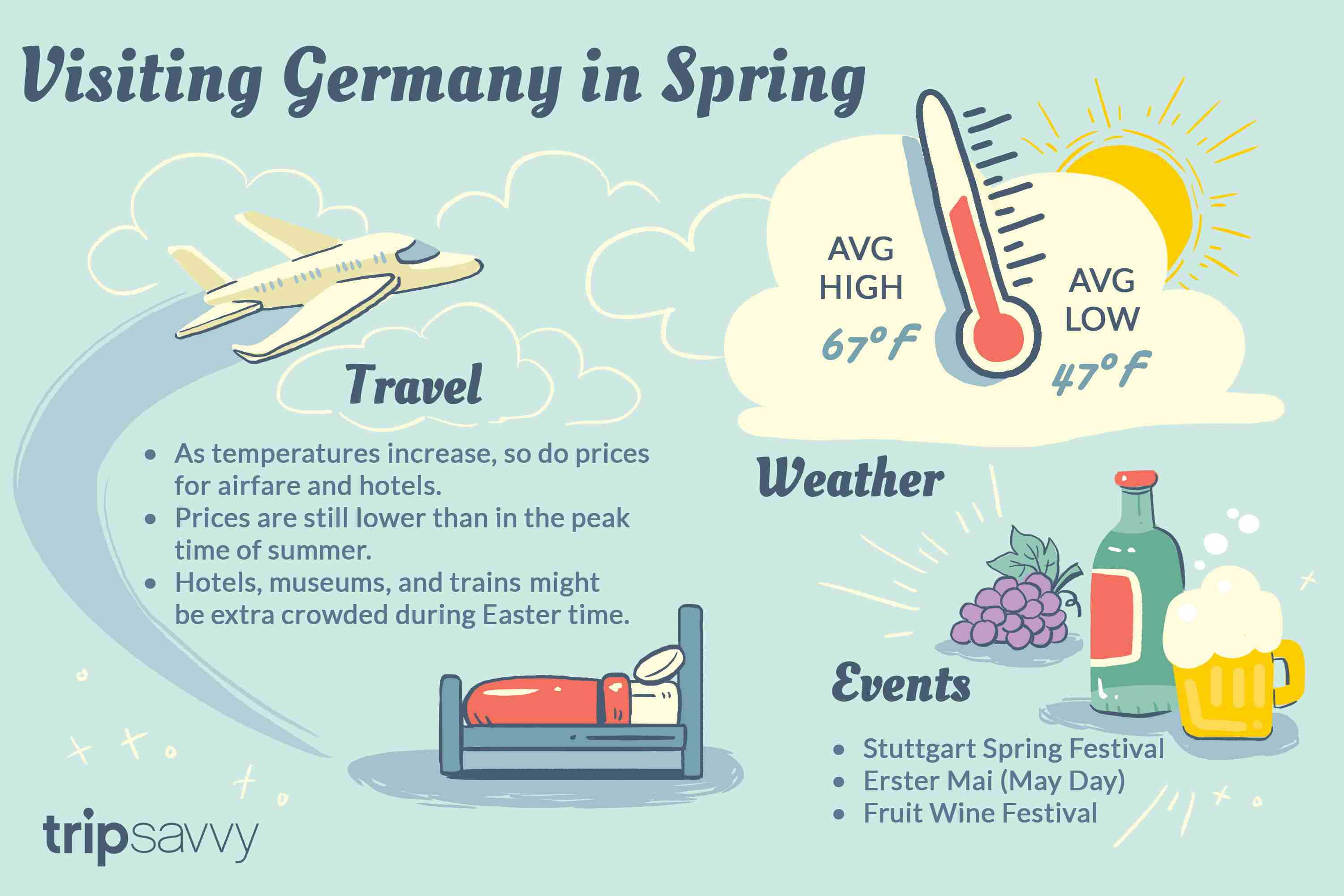 What to Expect in Germany in Spring