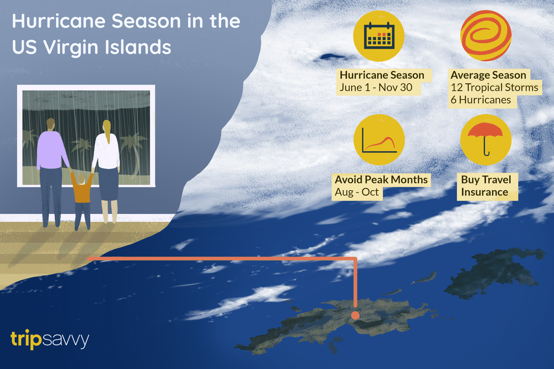 Hurricane Risk In Usvi St Croix St Thomas St John - Us-virgin-islands-time-zone-map