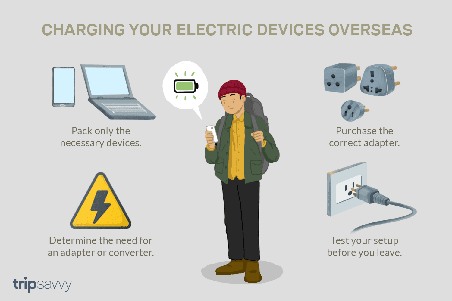 How to Charge Your Electronic Devices Overseas