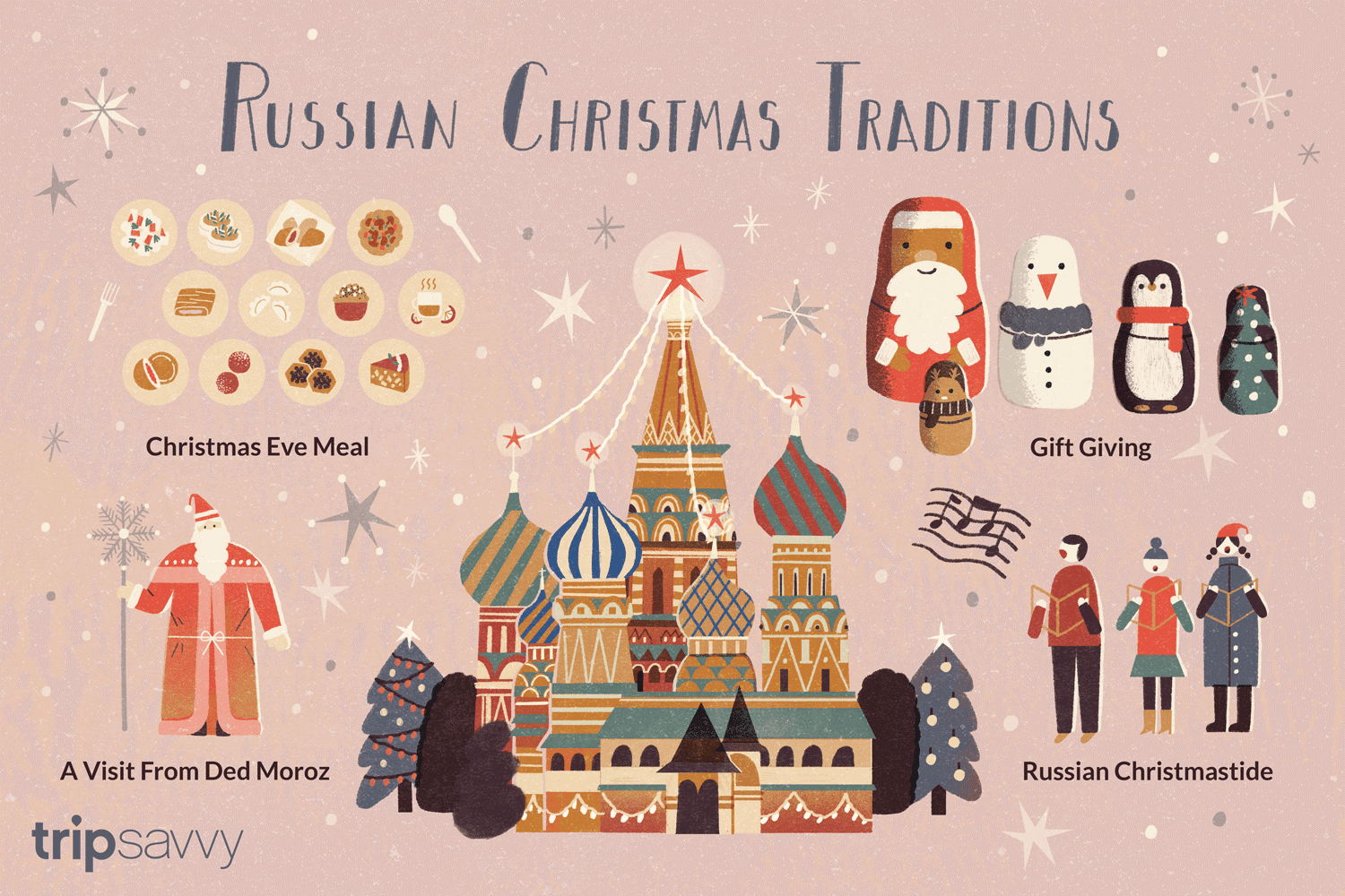 Russian Christmas.Christmas Traditions In Russia