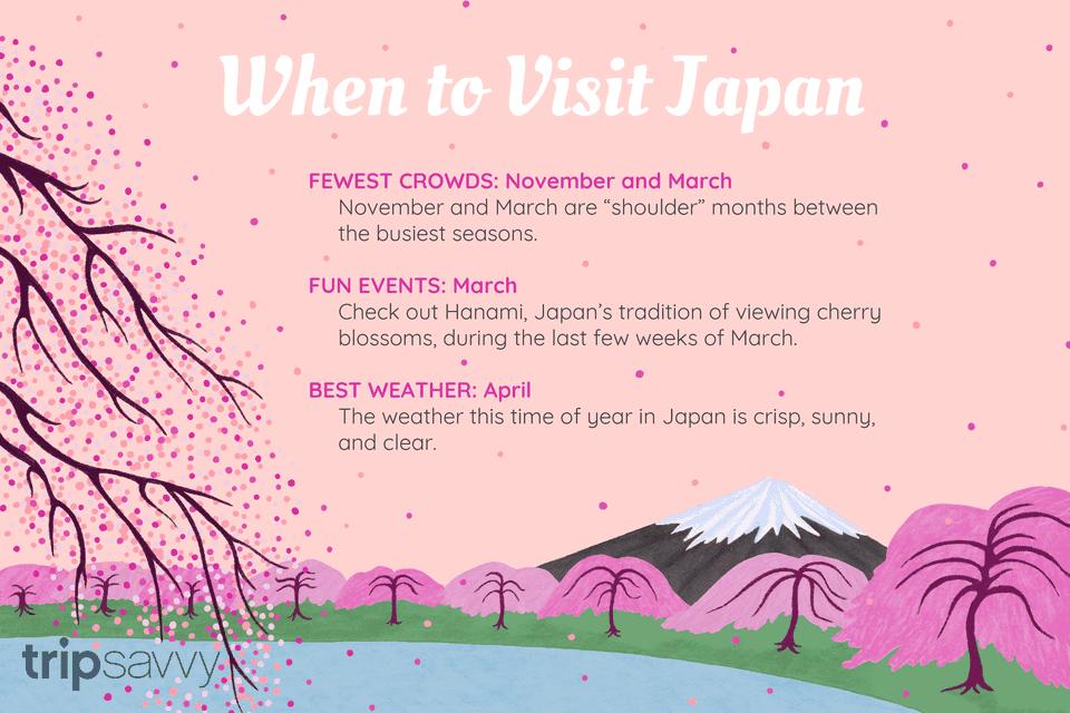 El mejor momento para visitar Japón