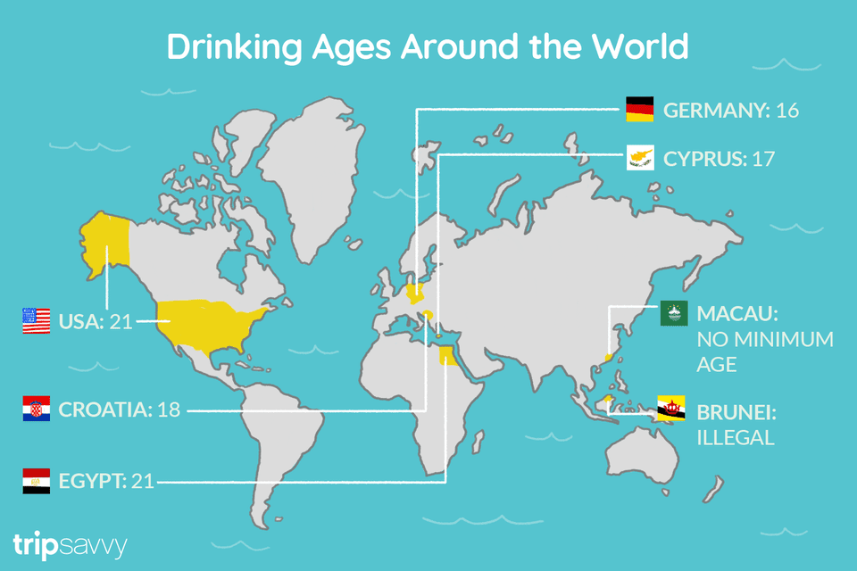 Legal Age Of Drinking Us