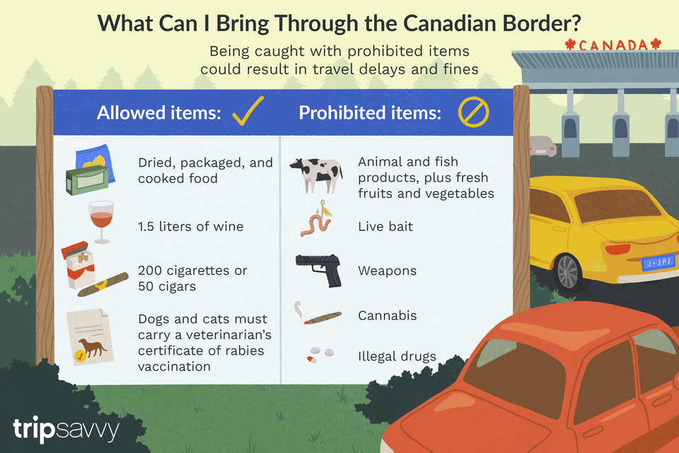 what you can and can't bring into Canada