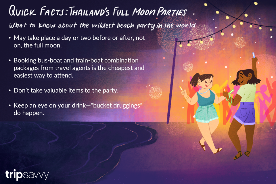 Full moon parties Thailand