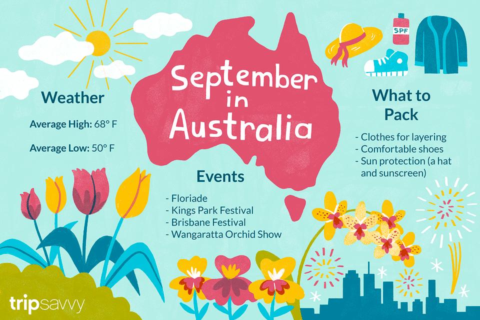 September in Australia