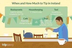 Tipping in Ireland illustration