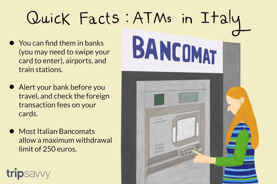 Cajeros automáticos en Italia