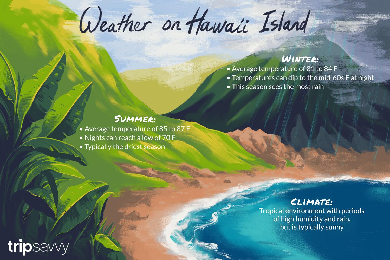 weather on Hawaii Island