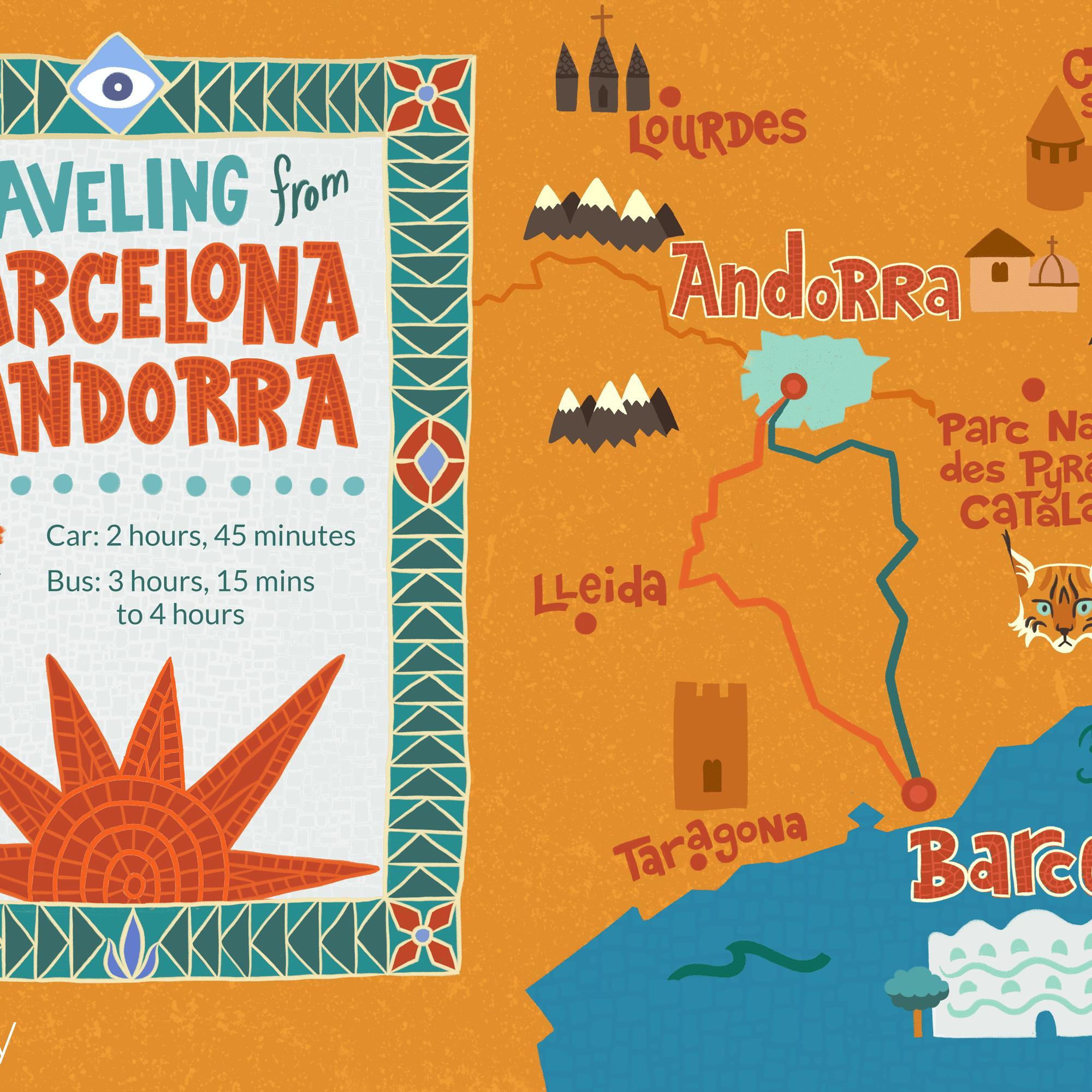 Avstånd Barcelona Till Andorra
