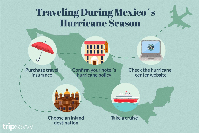 Travel to Mexico in Hurricane Season