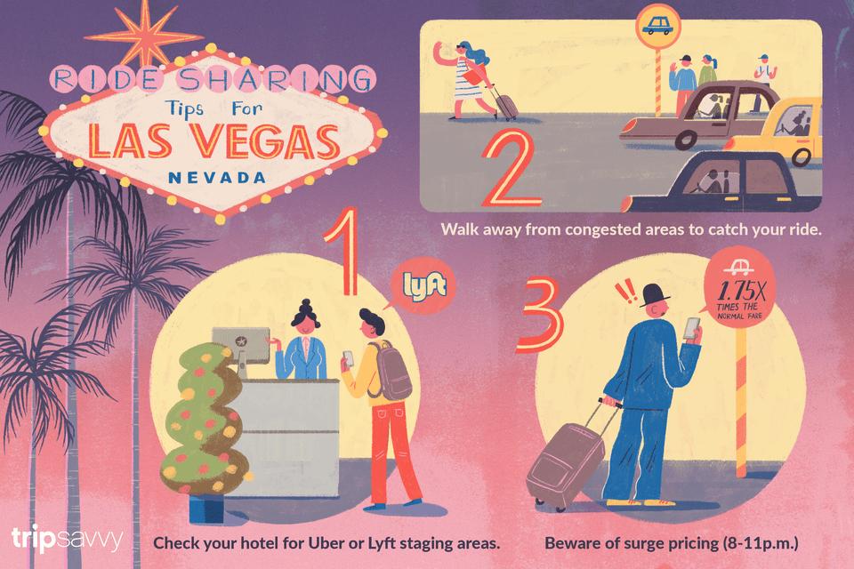 Ride Sharing in Las Vegas