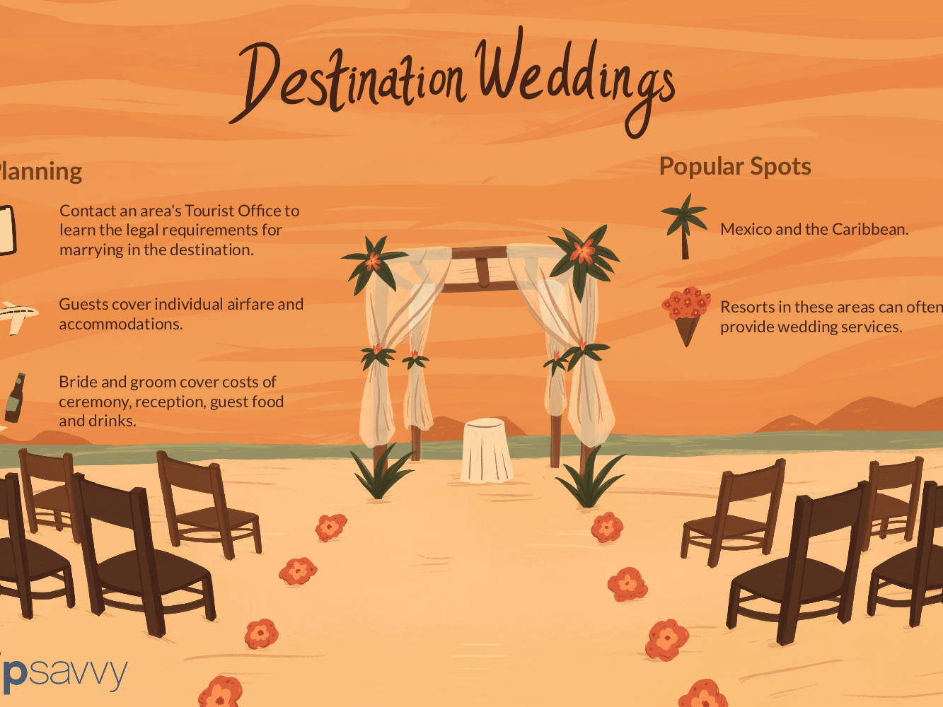 What Is A Destination Wedding Complete Guide Here