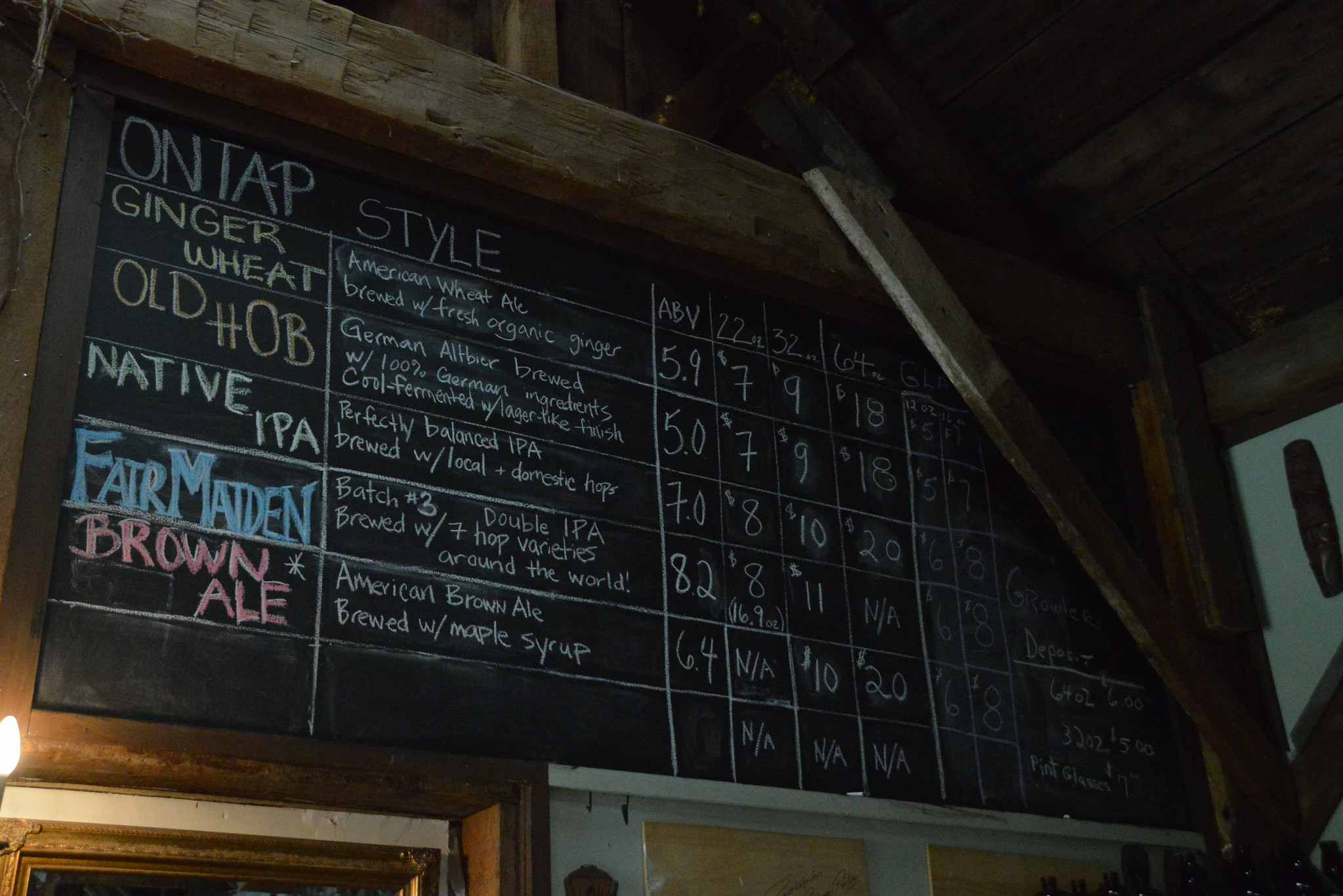 Foley Brothers Brewing Chalkboard