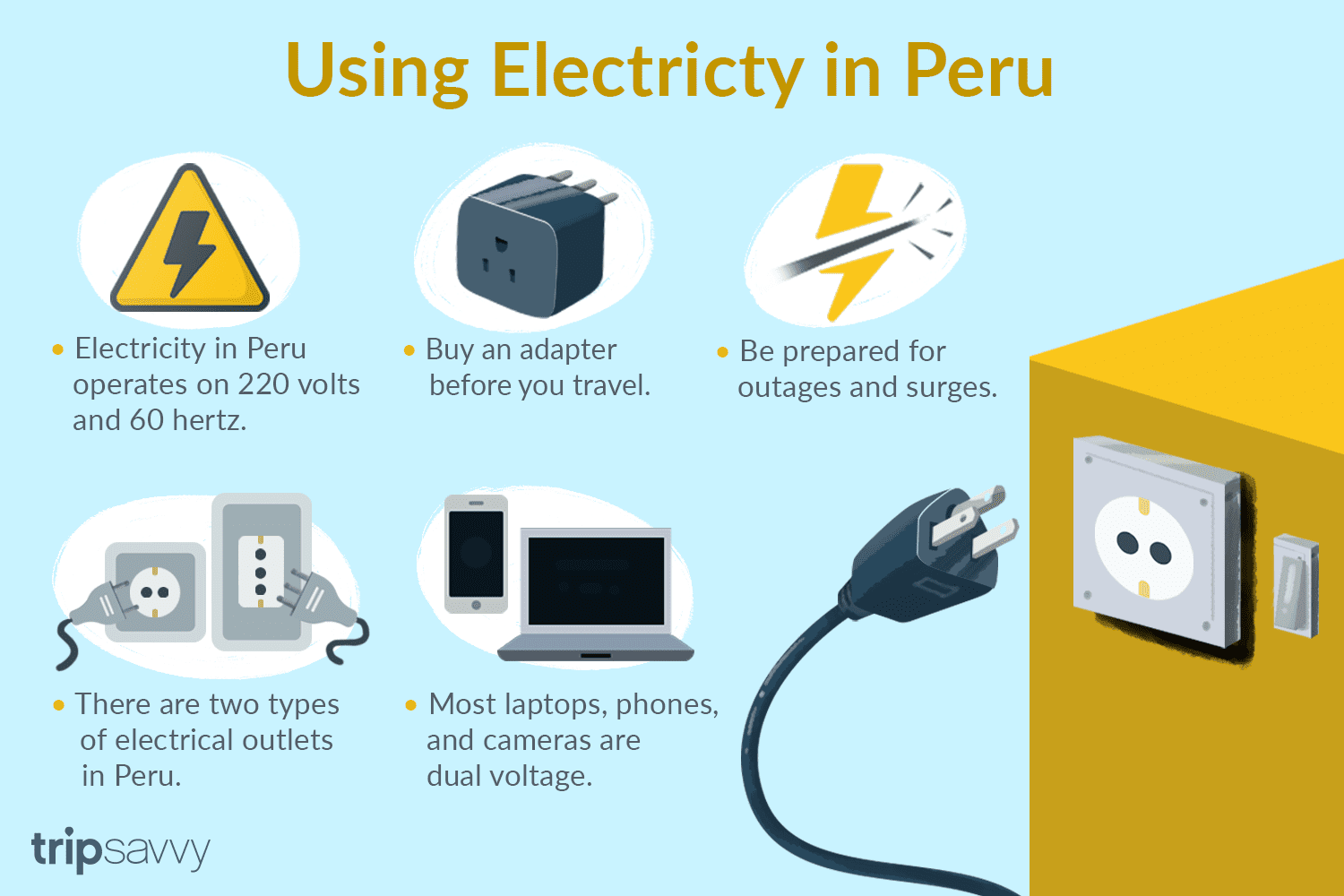 Electricity in Peru: Outlets, Plugs, and Voltage