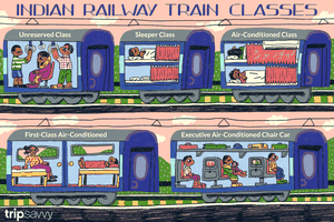 Indian Railway Train Classes