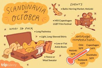 10 Best Scandinavian Cruises