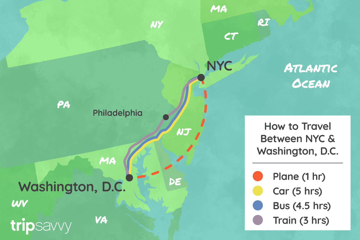 Travel Options Between NYC and Washington DC