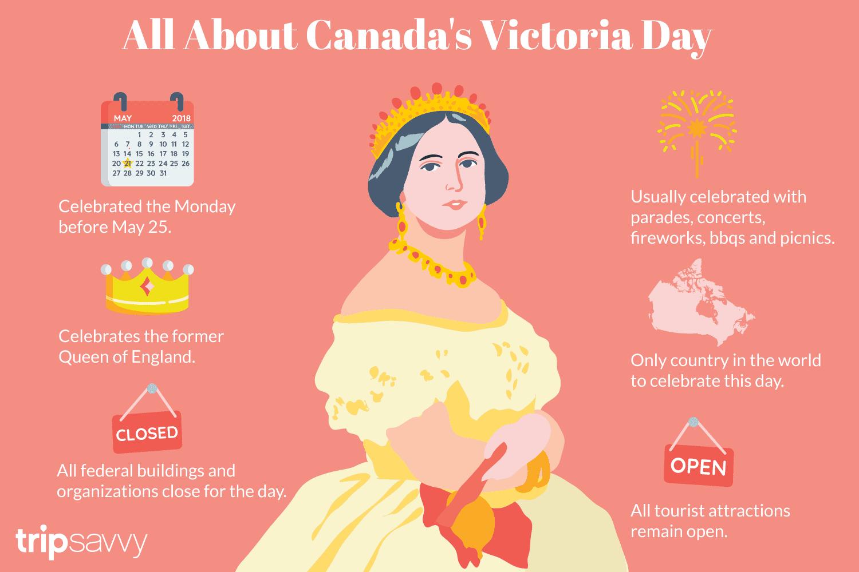 208b5e51b1d21 Celebrating Victoria Day in Canada