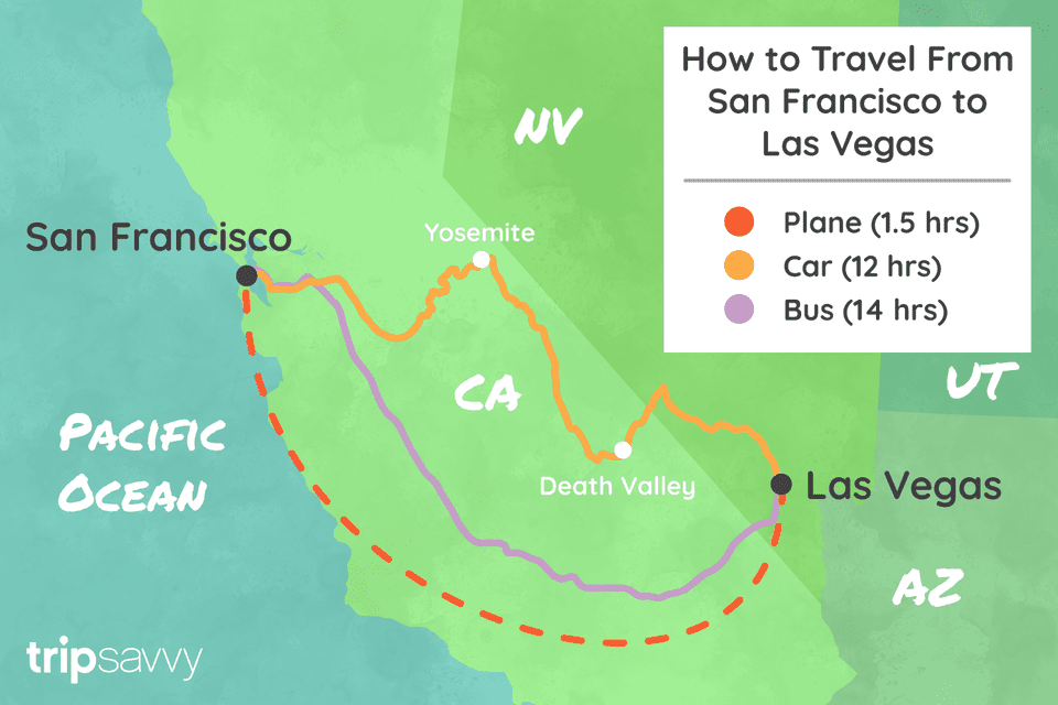 San Francisco to Las Vegas: All Ways to Make the Trip