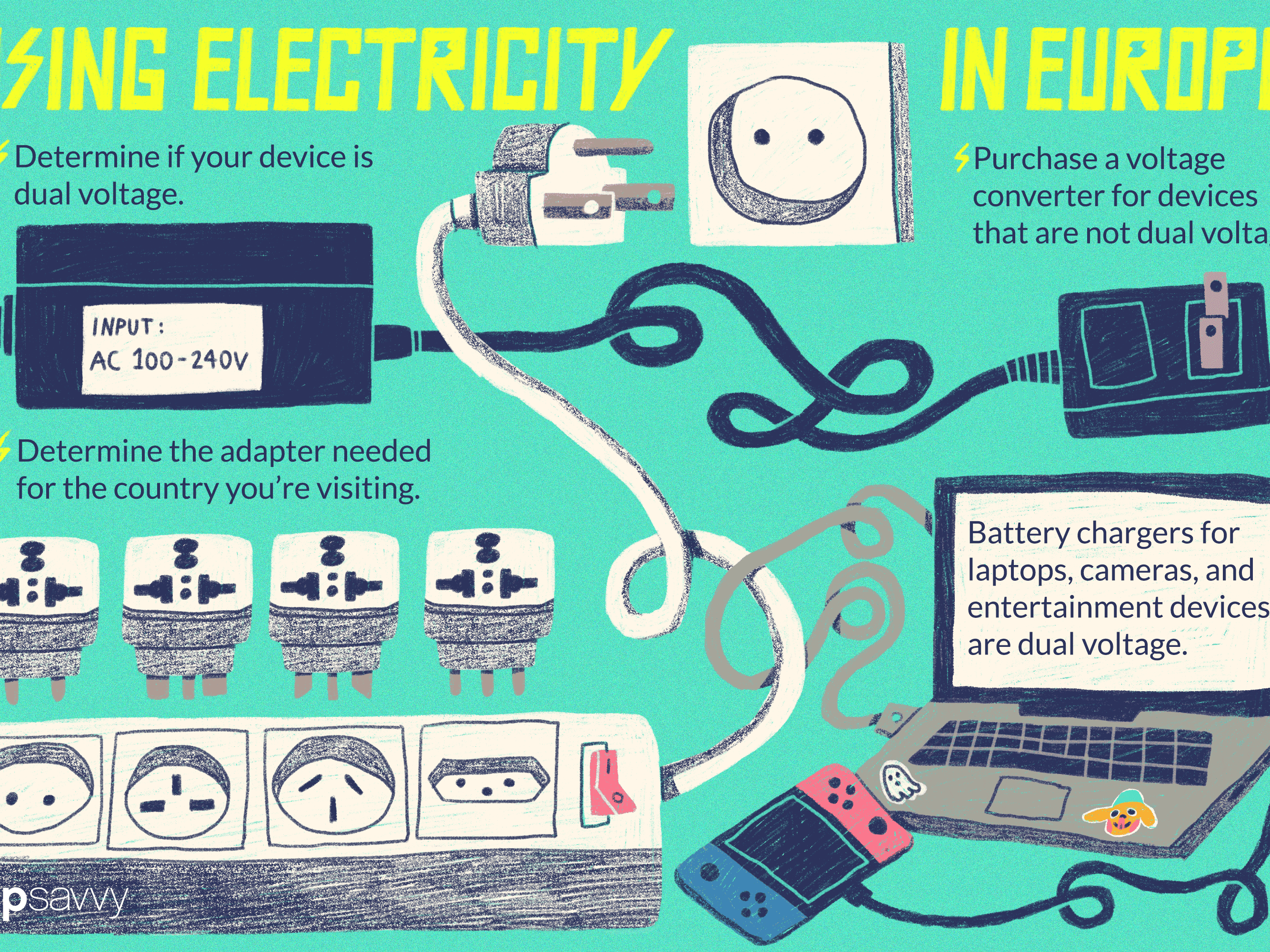 How To Use Sockets In Europe
