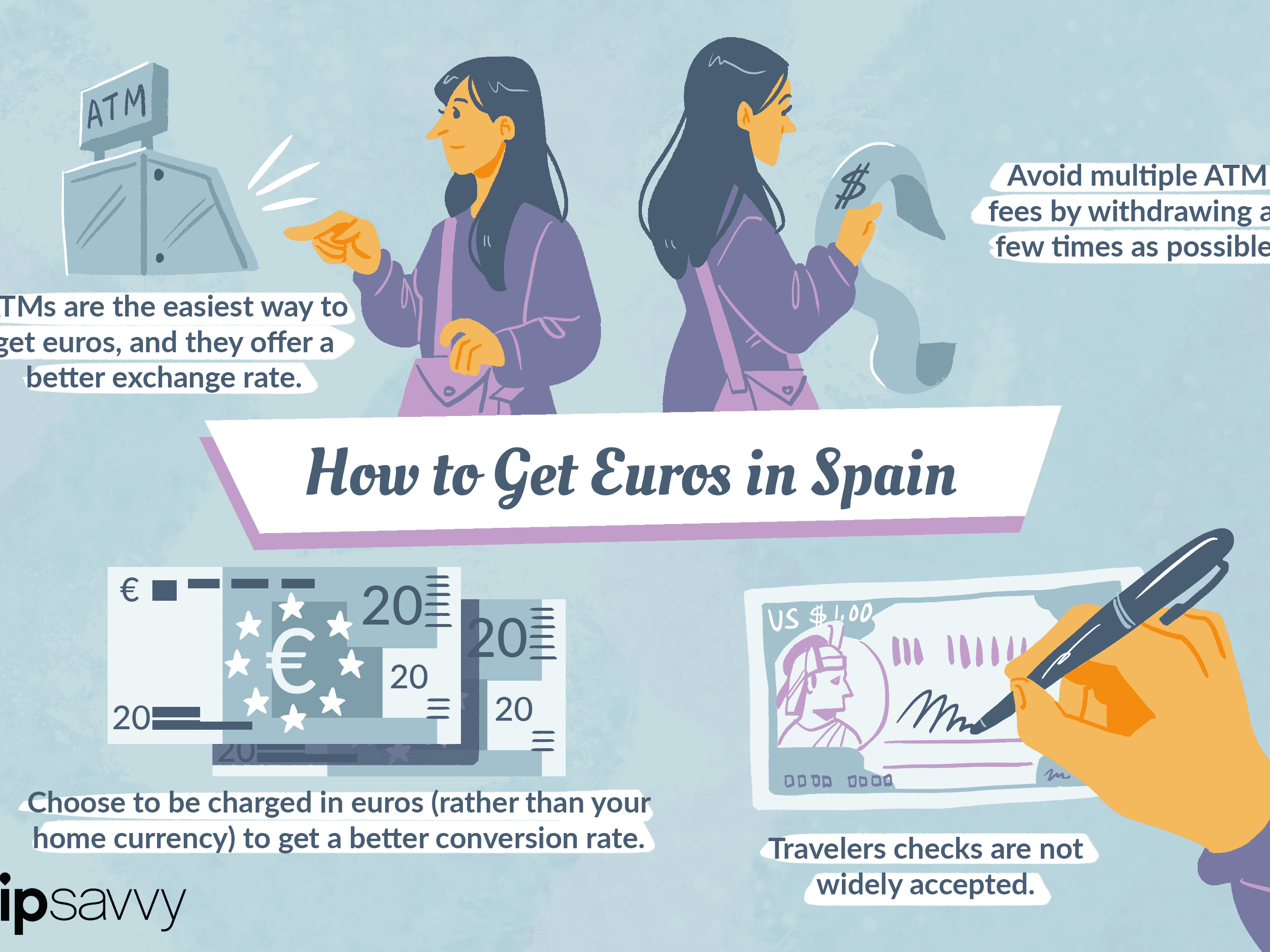 How To Get Euros On Your Trip Spain