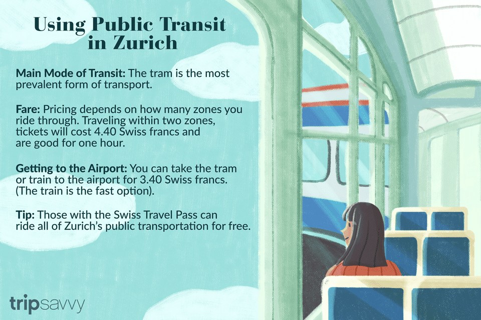 using public transit in Zurich