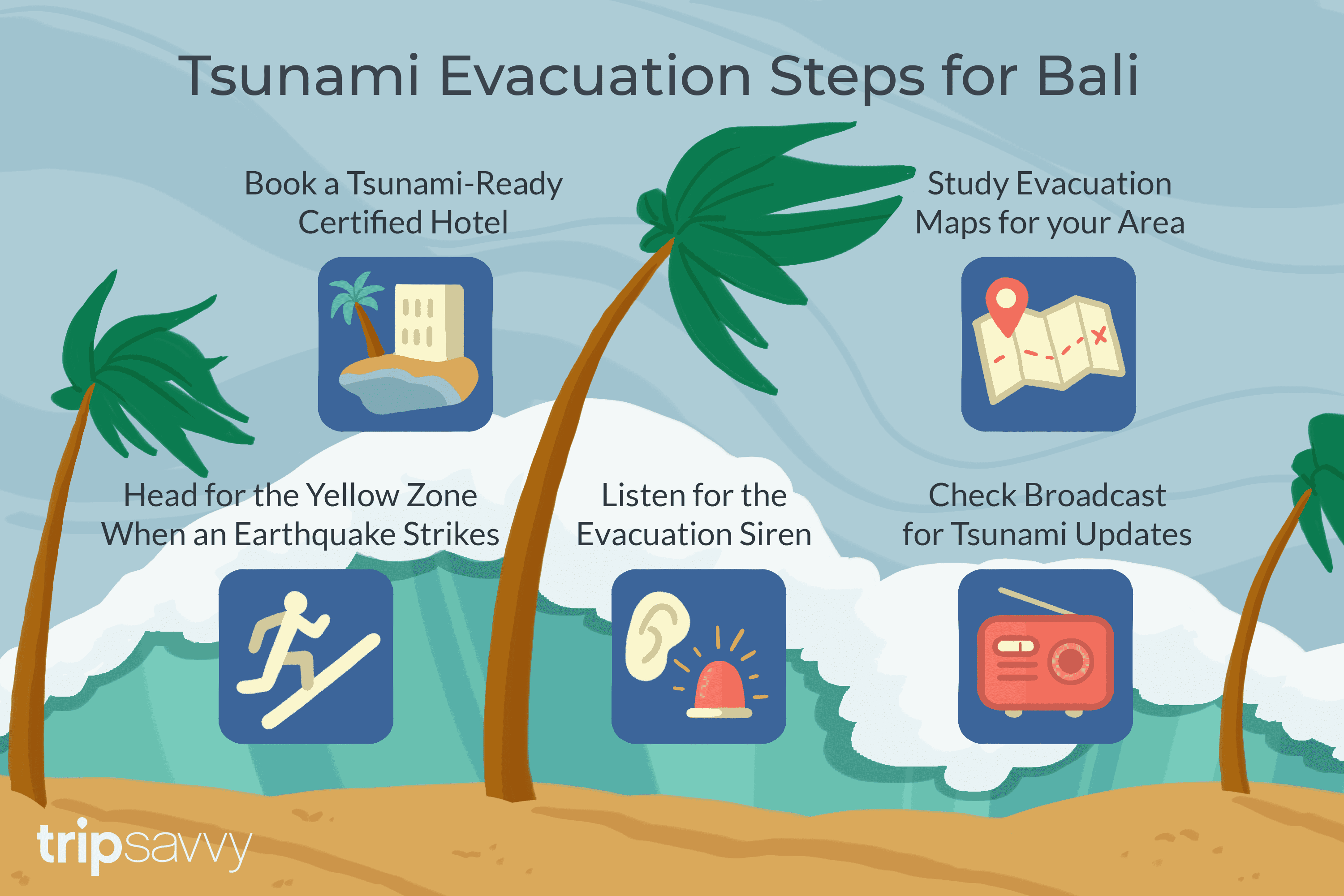 What To Do When A Tsunami Strikes Near Your Hotel In Bali