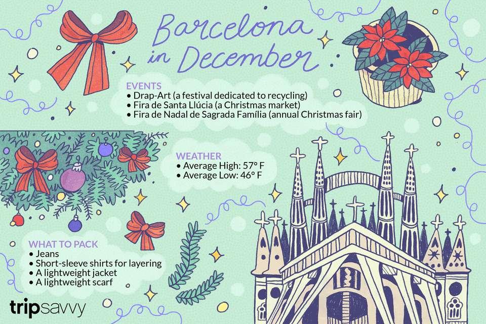 Barcelona in December