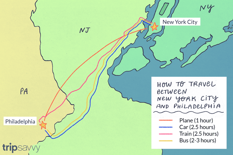 Getting to and From New York City and Philadelphia