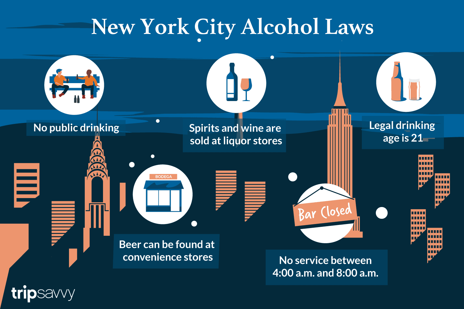 York Alcohol New Drinking Guide City Laws And