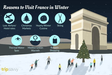 Reasons to Visit France in Winter