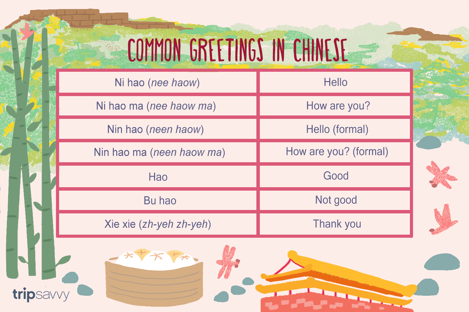 How to Say Hello in Chinese (Mandarin and Cantonese)