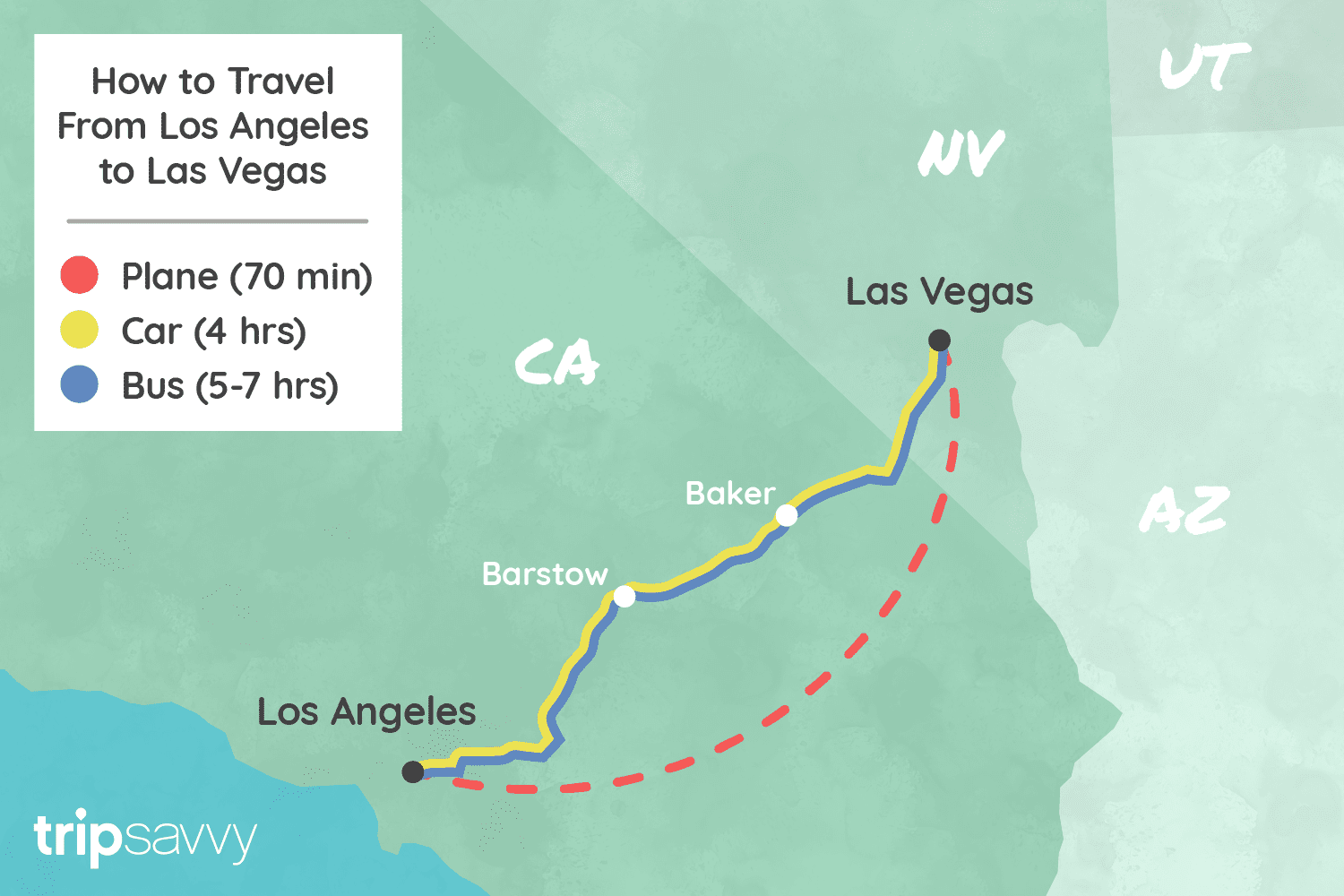 How To Travel Between Los Angeles And Las Vegas