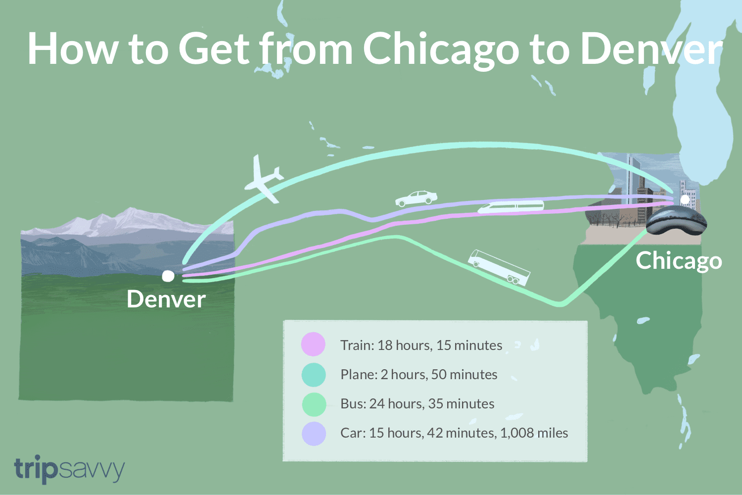 traveling from chicago to denver