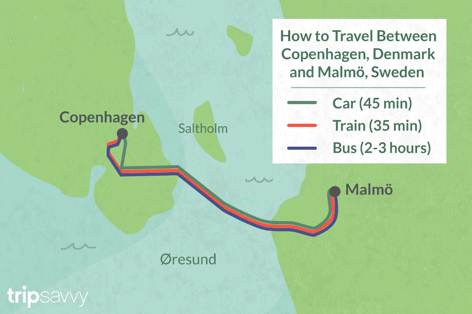 How to Travel Between Copenhagen & Malmo