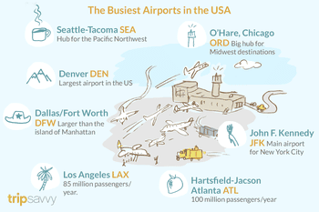A Guide to Airports Near Washington, D.C. on map of main cities in usa, map of starbucks stores in usa, map of major highways in usa, map of power plants in usa, map of all major cities in usa, map of railroad lines in usa, map of state capitals in usa, map of us airport locations, map of charlotte nc airport, map of railroad routes in usa, map of campgrounds in usa, map of landfills in usa, map of ski areas in usa, map of retail in usa, map of national forests in usa, map of tunnels in usa, international airports map of usa, map of navy bases in usa,