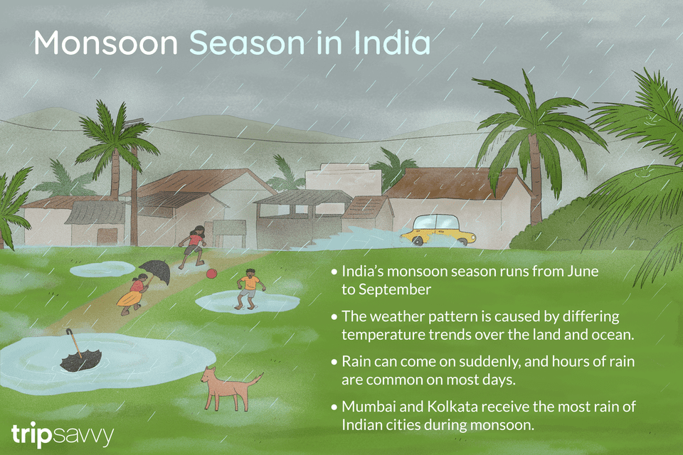Monsoon Season in India