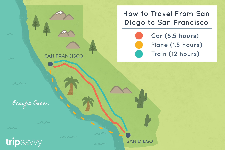 San Diego to San Francisco: All the Ways to Travel
