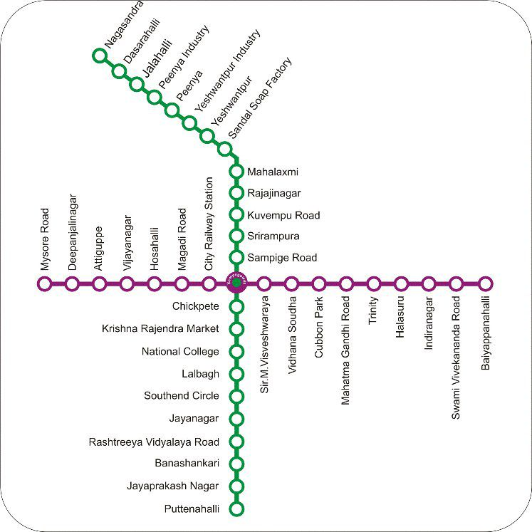 Printable Bangalore Metro Map for Tourists