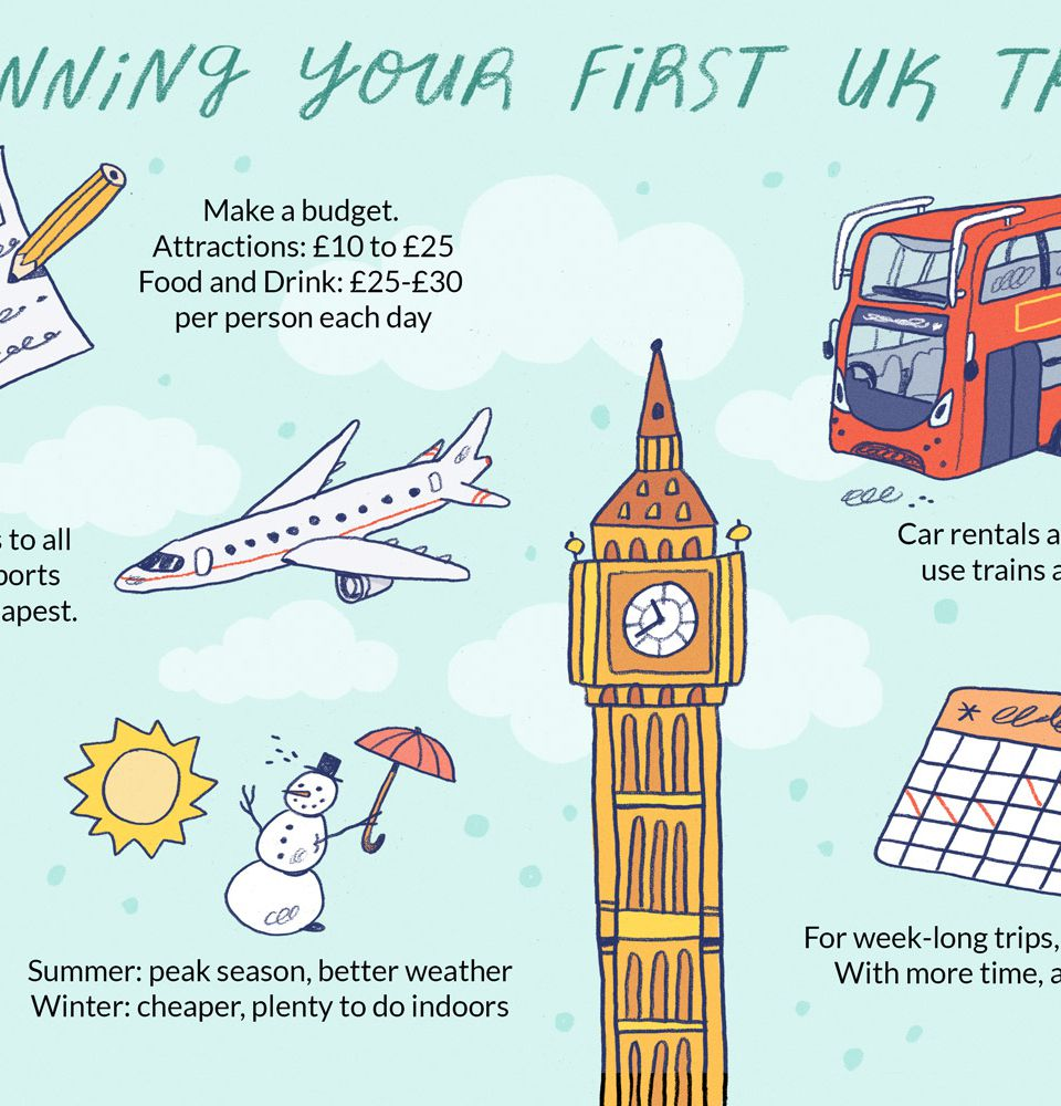 Planning Your First UK Trip