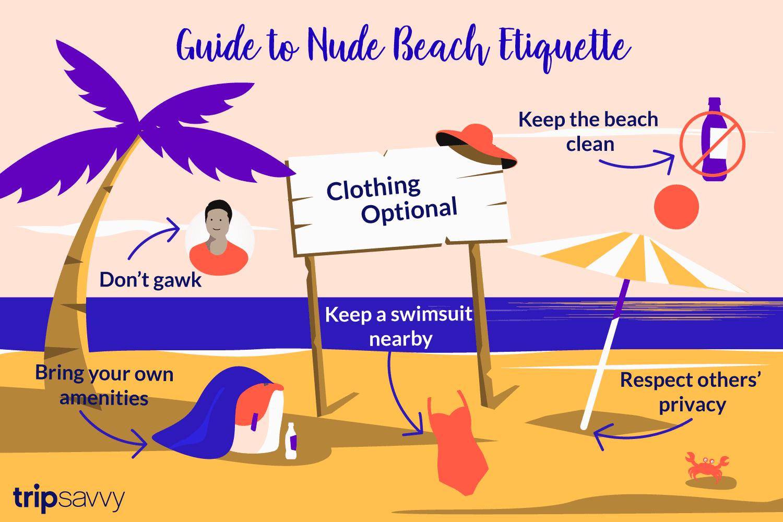 Social Interaction At a Nude Beach