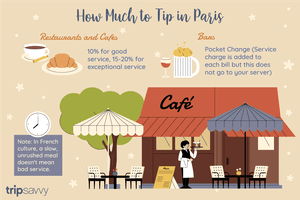 How much to tip in Paris graphic