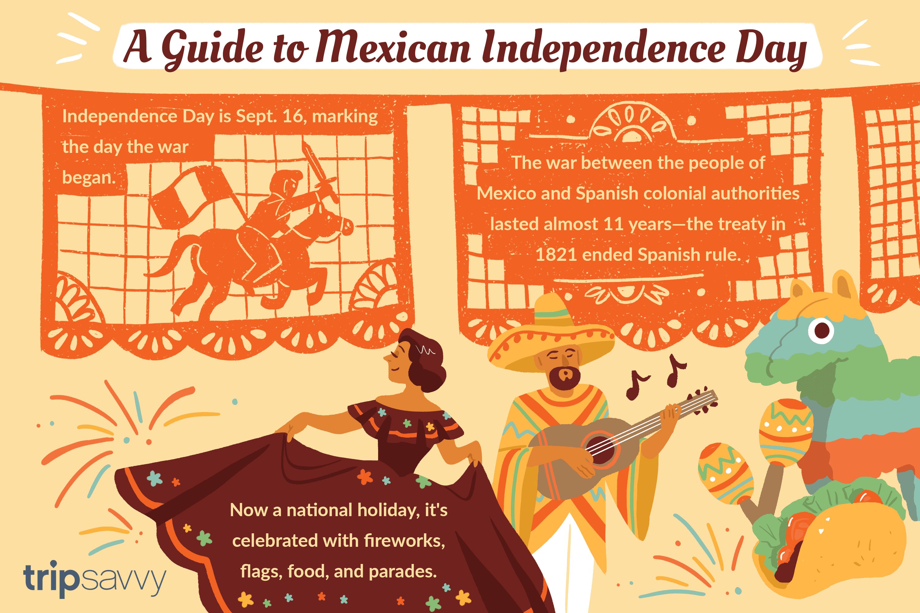 Independence Day.Things To Do For Mexican Independence Day In Mexico