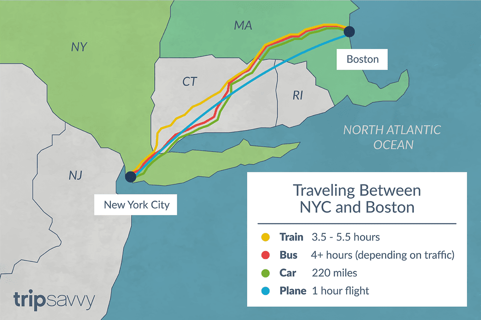 How To Travel Between New York City And Boston
