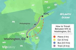 How to Travel Between NYC & Washington, D.C.
